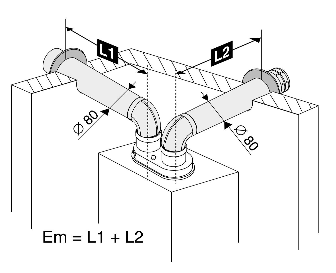 Раздельный дымоход турбированного котла проверка дымоходов и вентиляционных каналов правила
